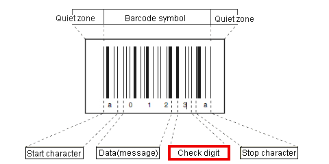 barcode check digit