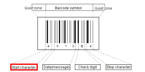 barcode startcharacter
