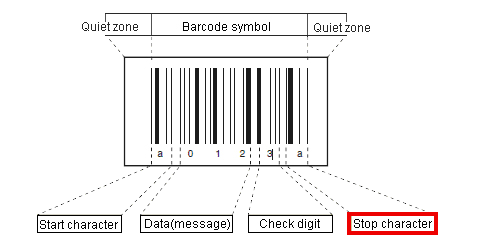 barcode stop character